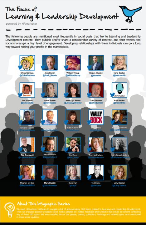 Top 25 Leadership Development 2014